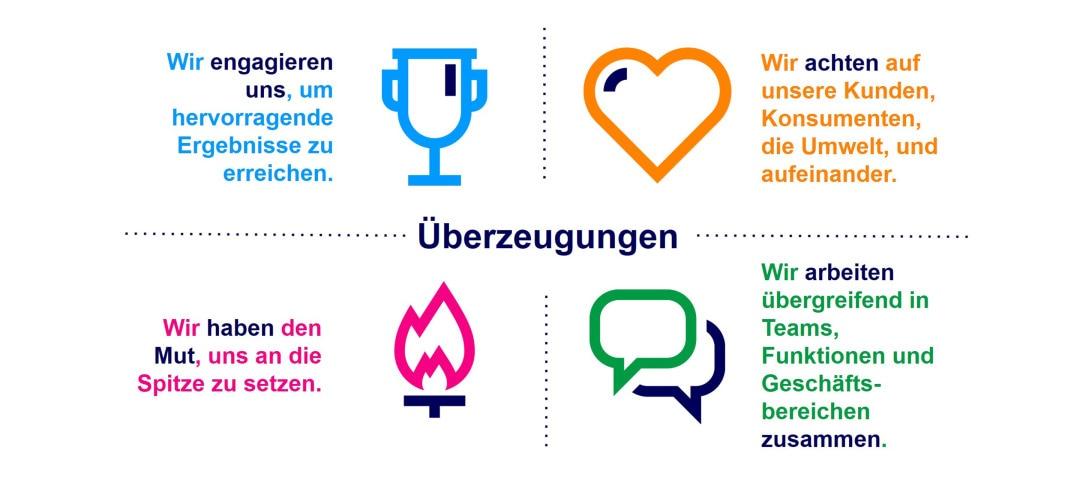 German-BeliefsBehaviours-2880x1300.jpg
